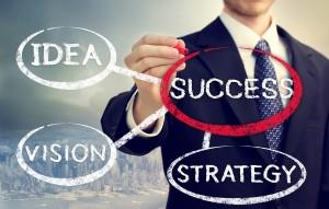 Insurance Agency Marketing – Simplified.